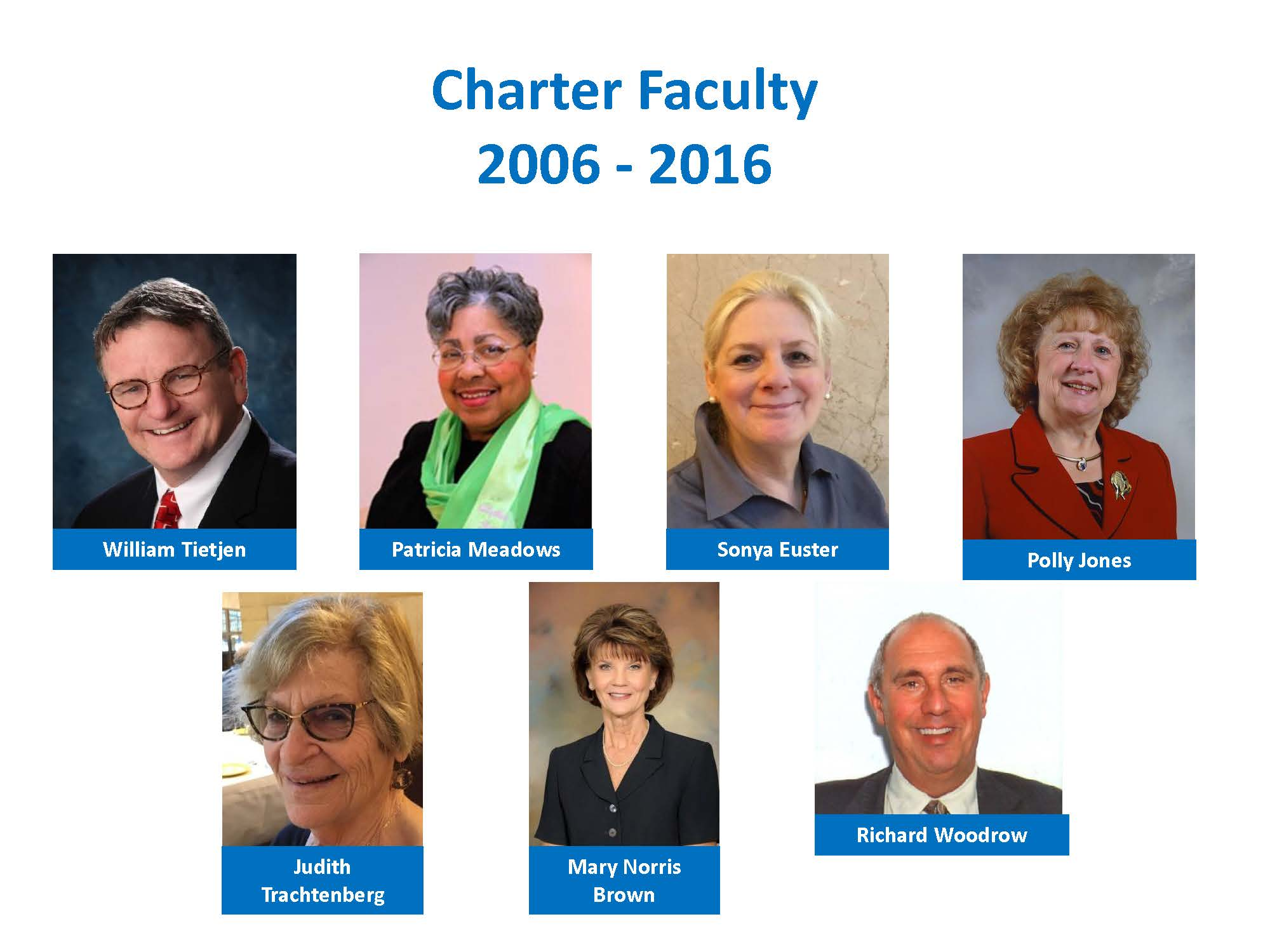 Charter Faculty